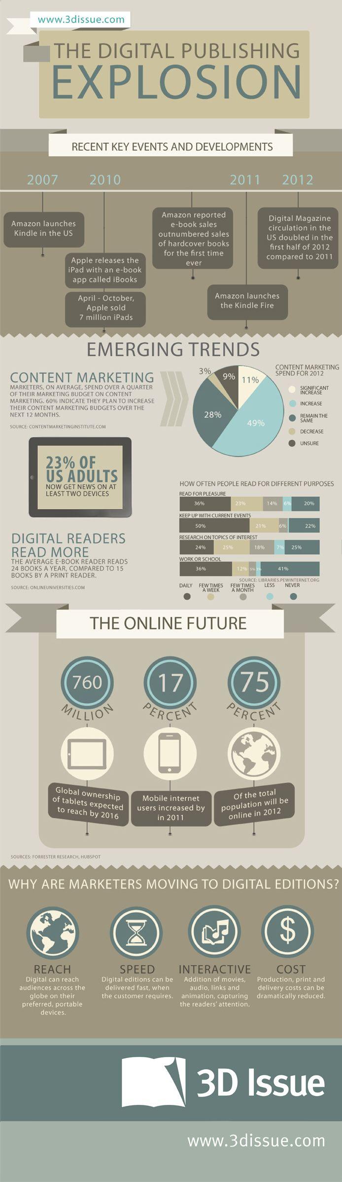 Infografica Ebook